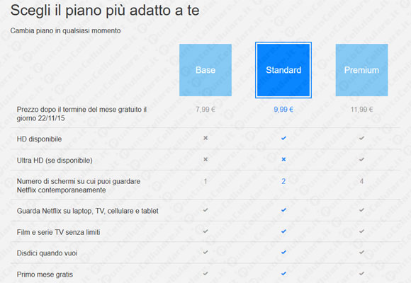 Netflix-in-Italia-1_46931_02