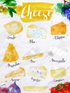 Poster cheese watercolor, gouda, blue, edammer, maasdam, brie, mozzarella, parmesan, roquefort, camembert lettering always delicious drawing in vintage style on white background.